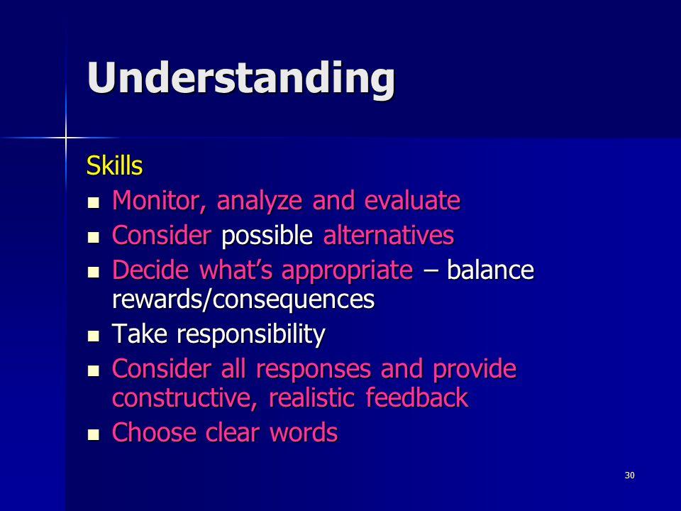 Understanding Skills Monitor, analyze and evaluate