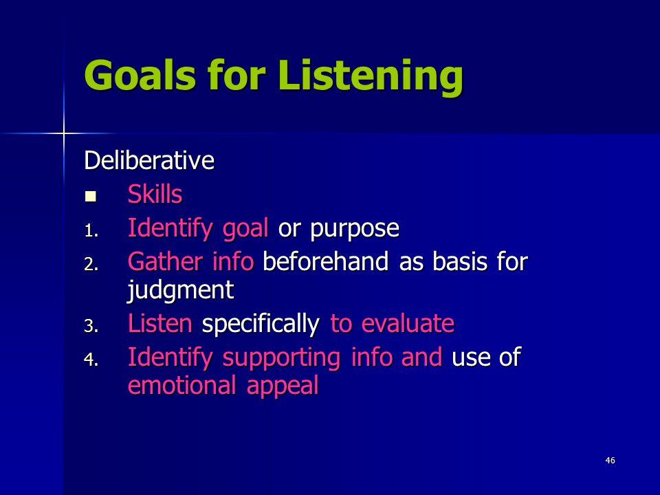 Goals for Listening Deliberative Skills Identify goal or purpose