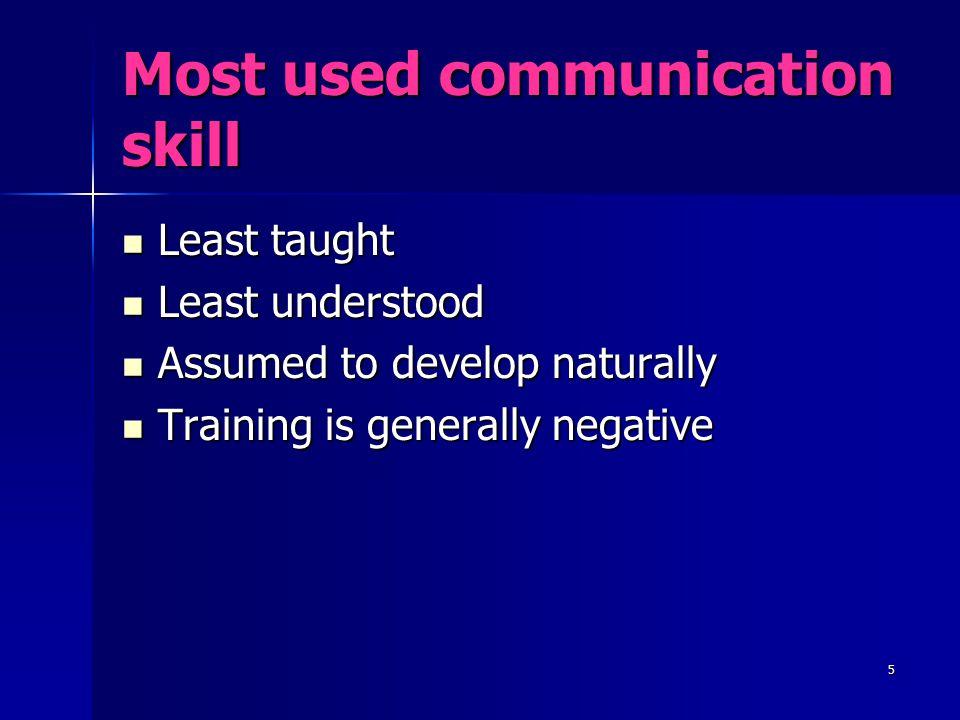 Most used communication skill