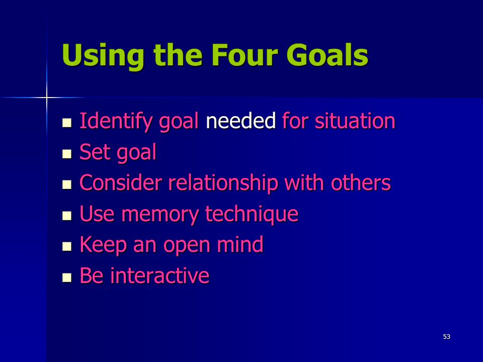 Using the Four Goals Identify goal needed for situation Set goal