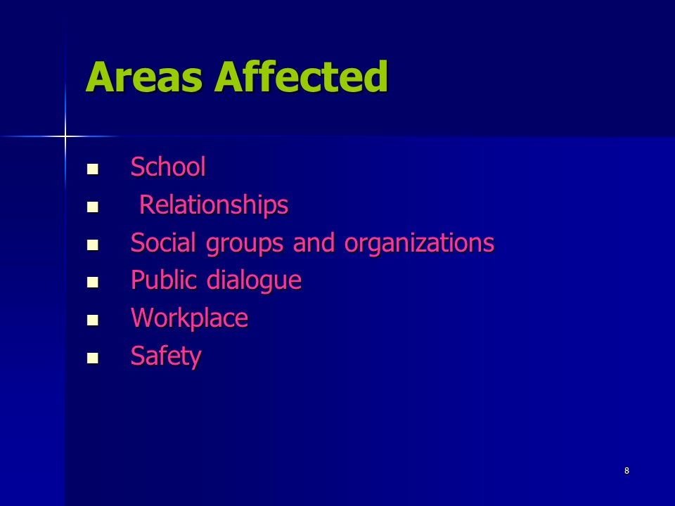 Areas Affected School Relationships Social groups and organizations
