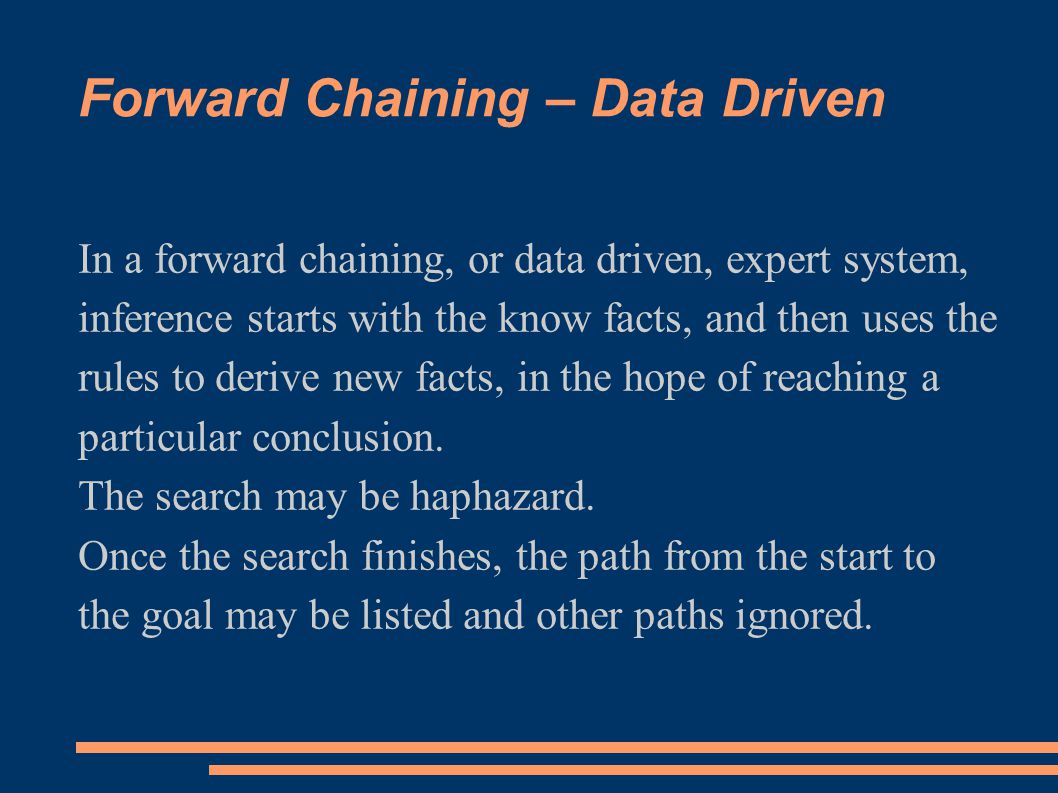 Forward Chaining – Data Driven