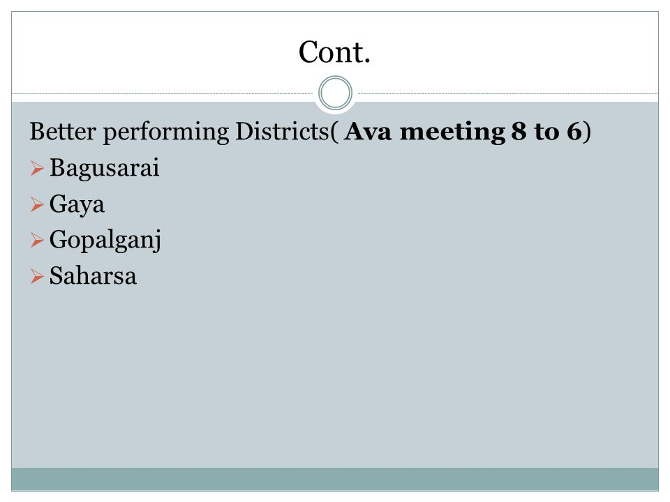 Cont. Better performing Districts( Ava meeting 8 to 6) Bagusarai Gaya