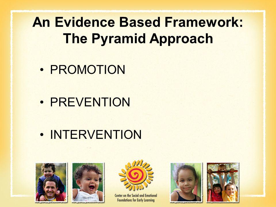 An Evidence Based Framework: The Pyramid Approach