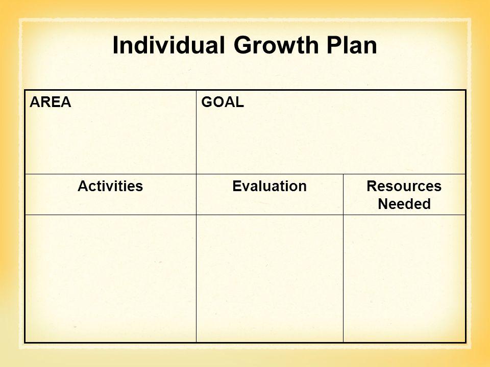 Individual Growth Plan