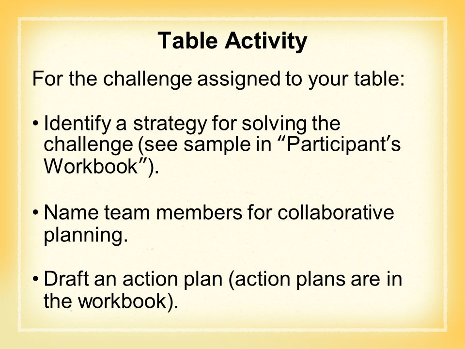 Table Activity For the challenge assigned to your table: