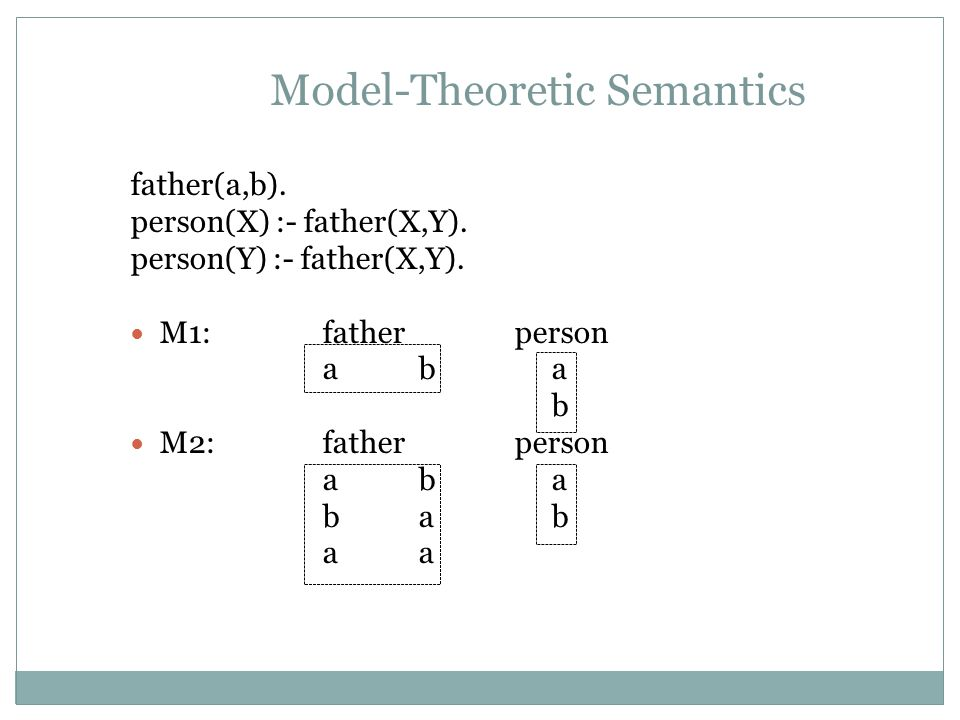 Model-Theoretic Semantics