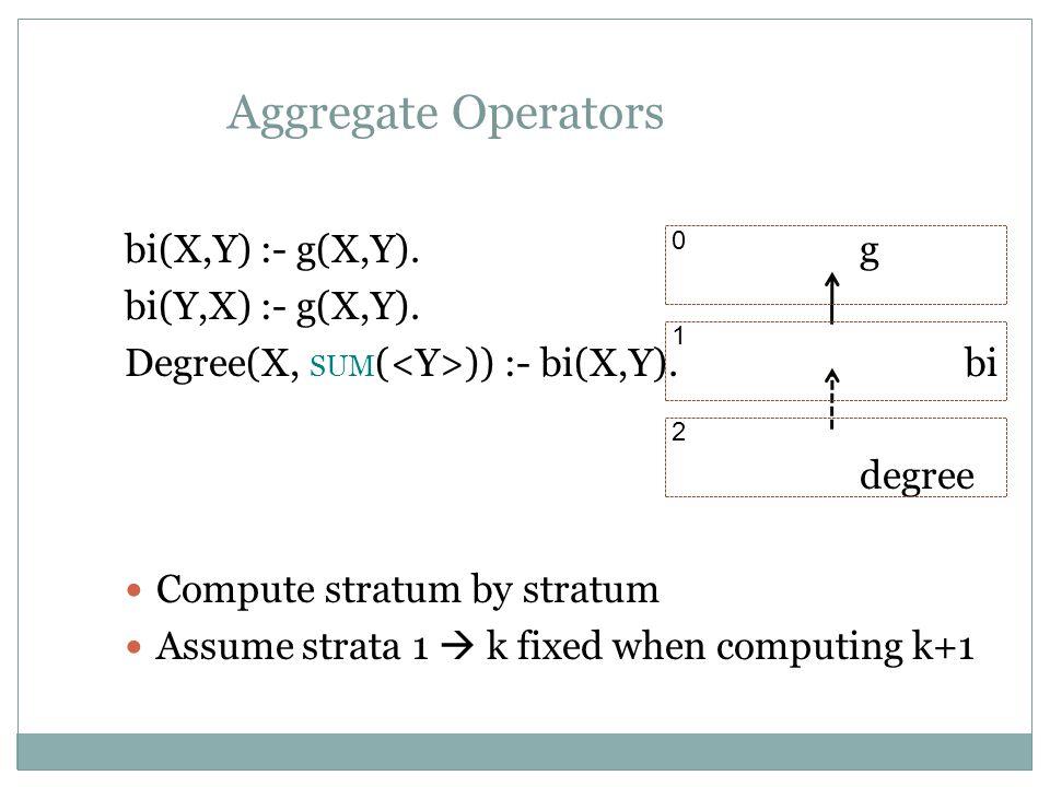Aggregate Operators bi(X,Y) :- g(X,Y). g bi(Y,X) :- g(X,Y).