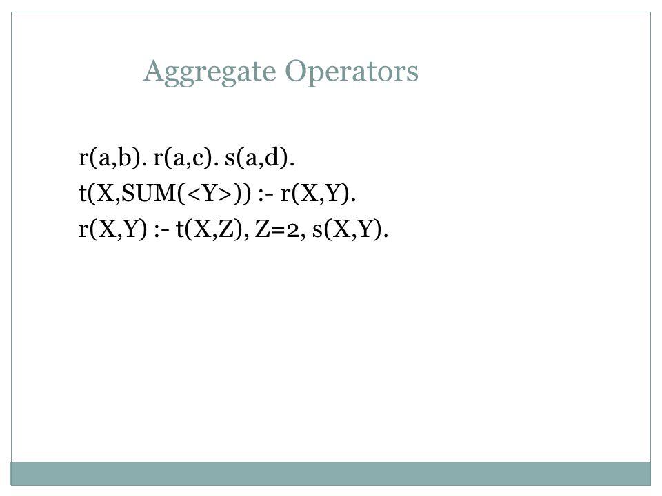 Aggregate Operators r(a,b). r(a,c). s(a,d).