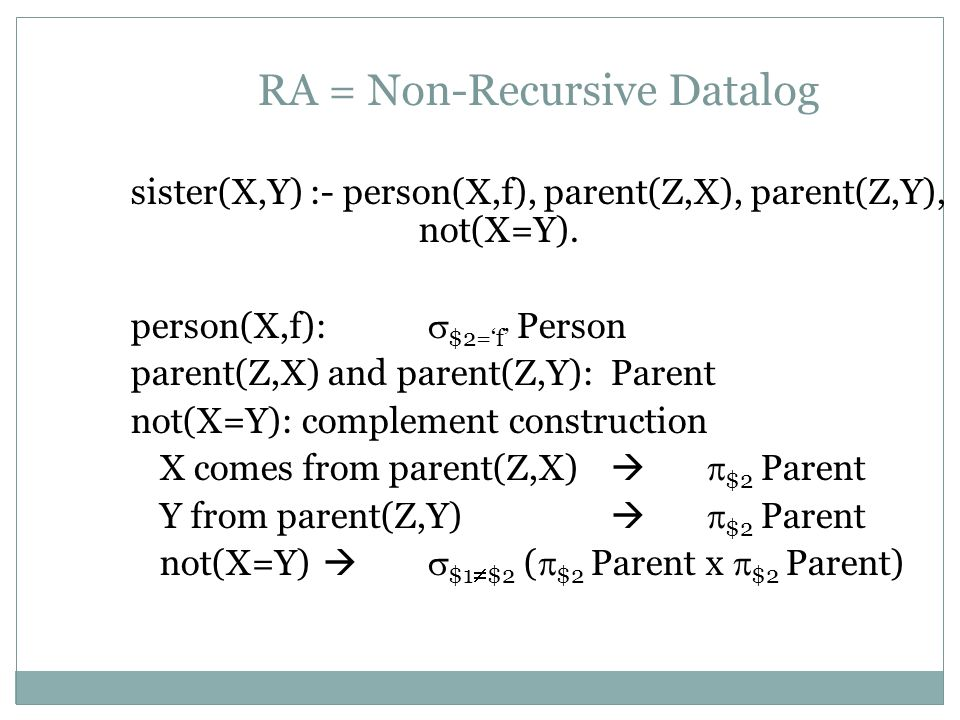 RA = Non-Recursive Datalog