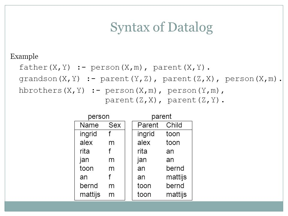 Syntax of Datalog Example. father(X,Y) :- person(X,m), parent(X,Y). grandson(X,Y) :- parent(Y,Z), parent(Z,X), person(X,m).