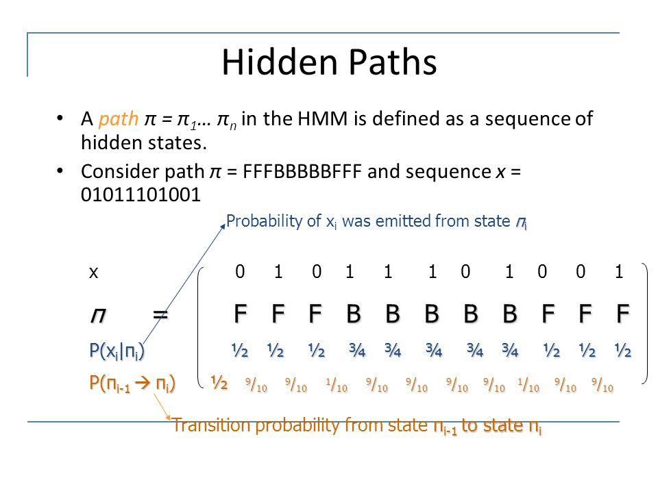 Hidden Paths π = F F F B B B B B F F F