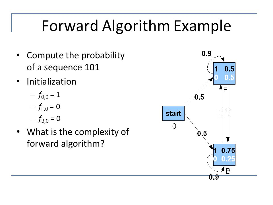 Forward Algorithm Example