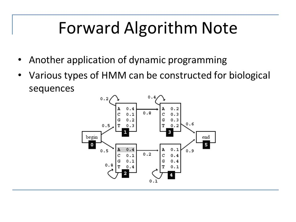 Forward Algorithm Note