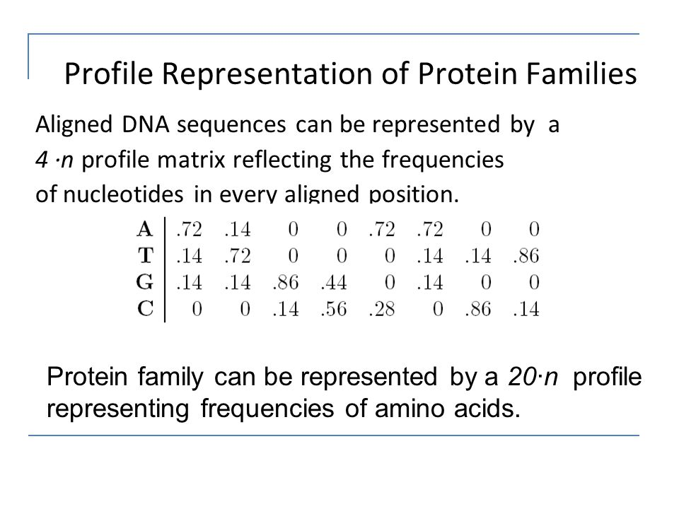 Profile Representation of Protein Families