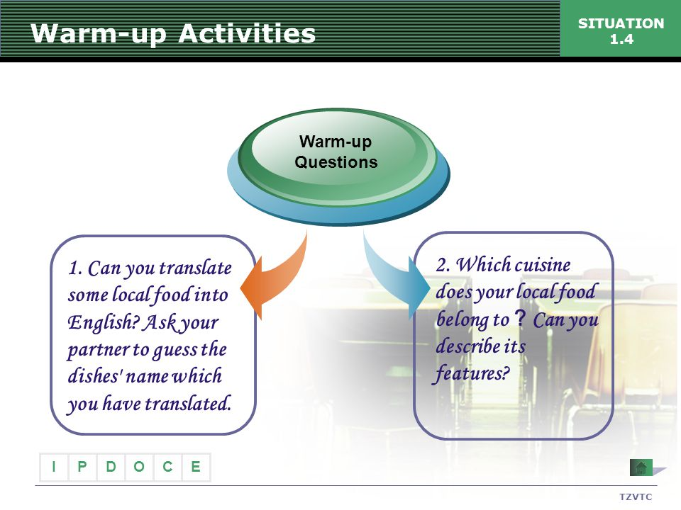 Warm-up Activities SITUATION 1.4. Warm-up. Questions.