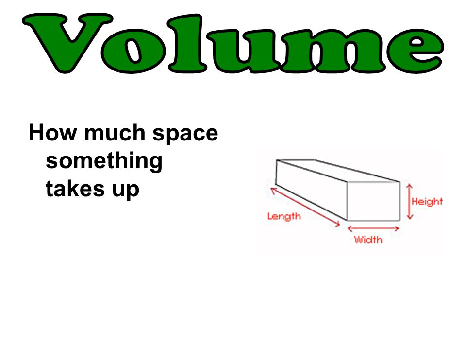 Volume How much space something takes up