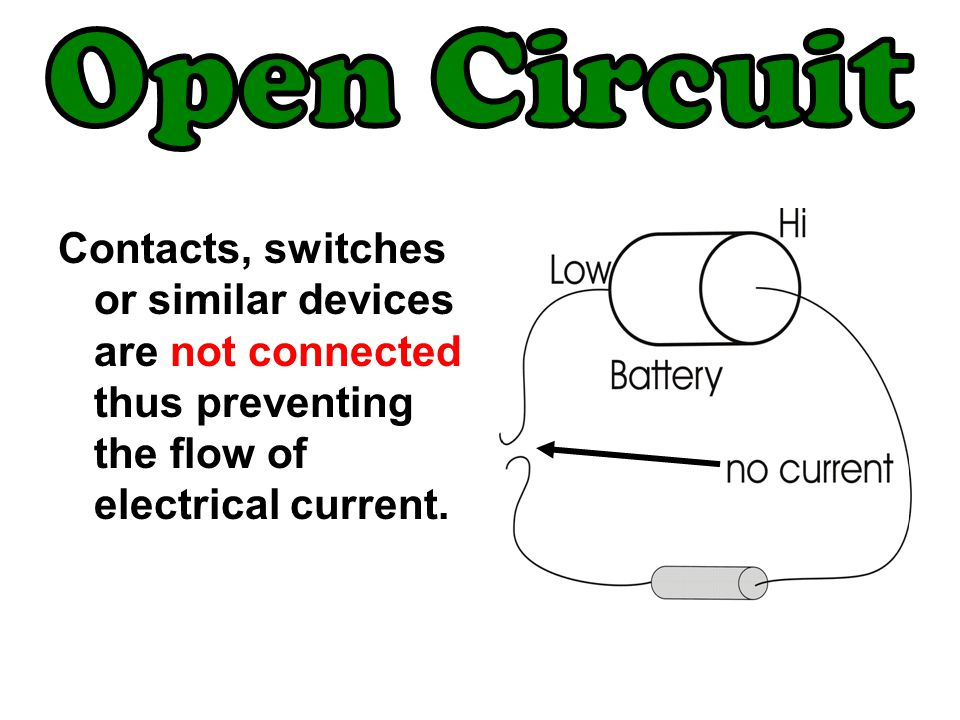 Open Circuit Contacts, switches or similar devices are not connected thus preventing the flow of electrical current.