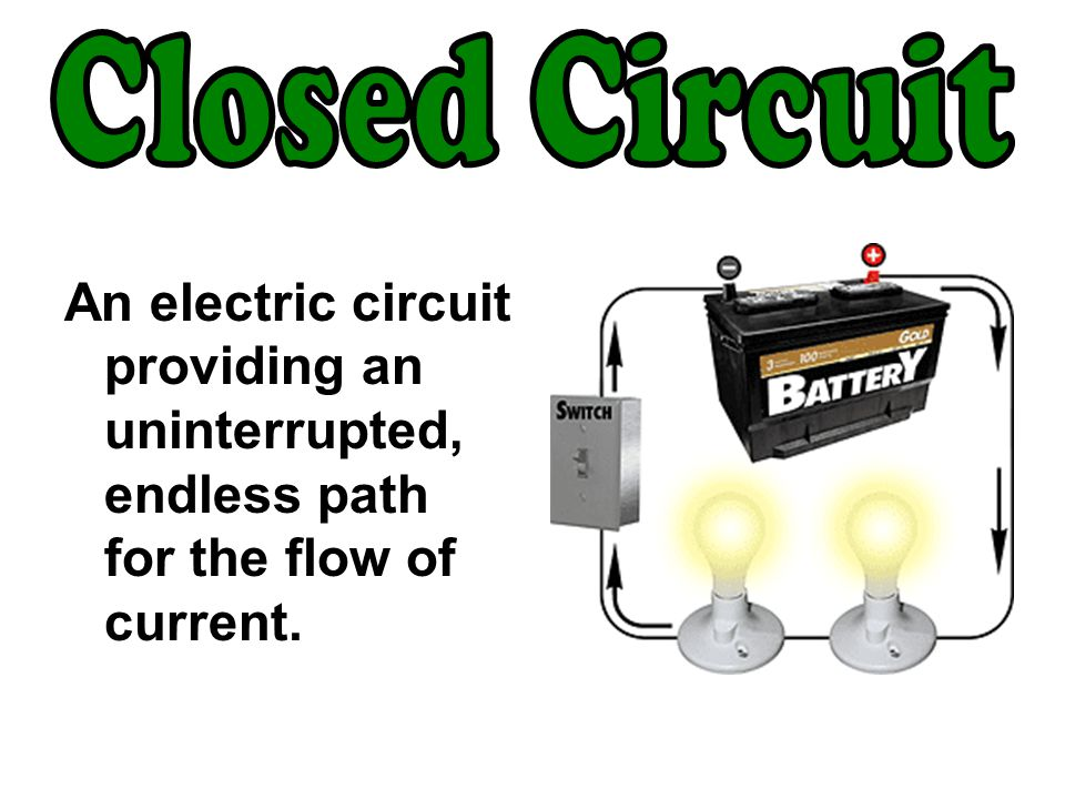 Closed Circuit An electric circuit providing an uninterrupted, endless path for the flow of current.