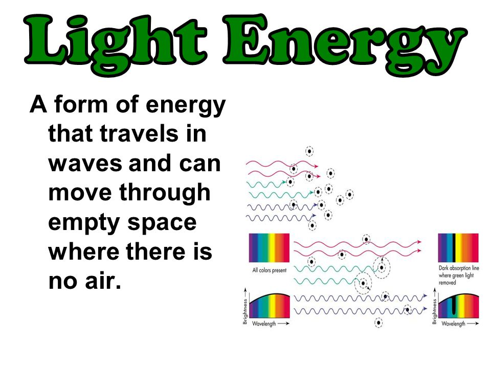 Light Energy A form of energy that travels in waves and can move through empty space where there is no air.