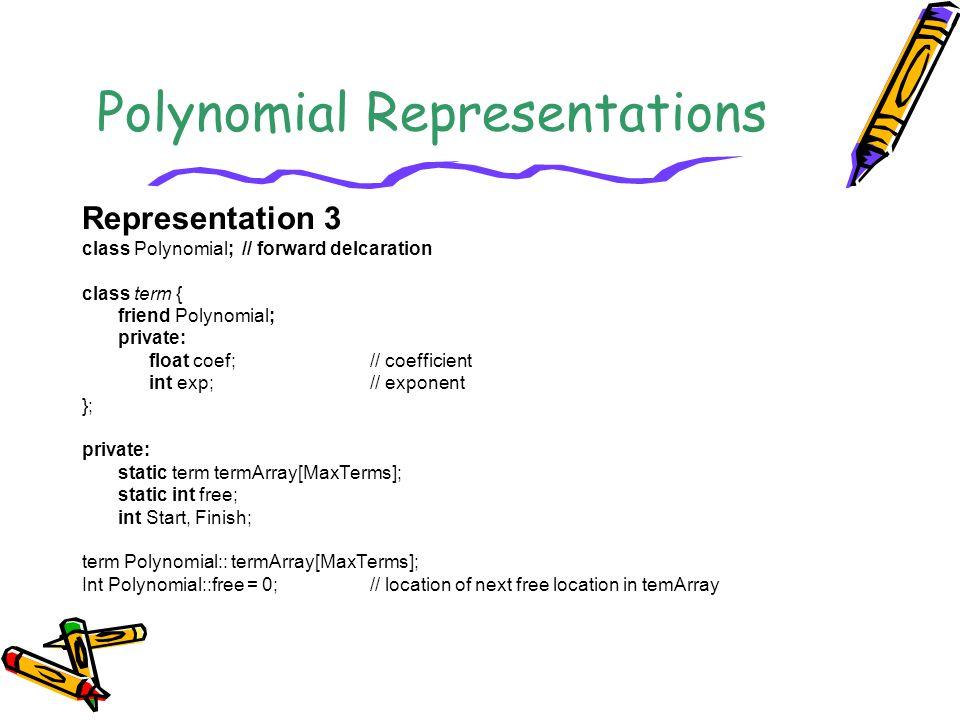 Polynomial Representations