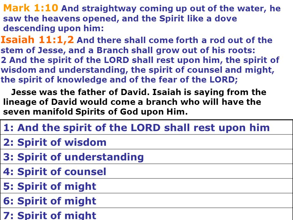 1: And the spirit of the LORD shall rest upon him 2: Spirit of wisdom