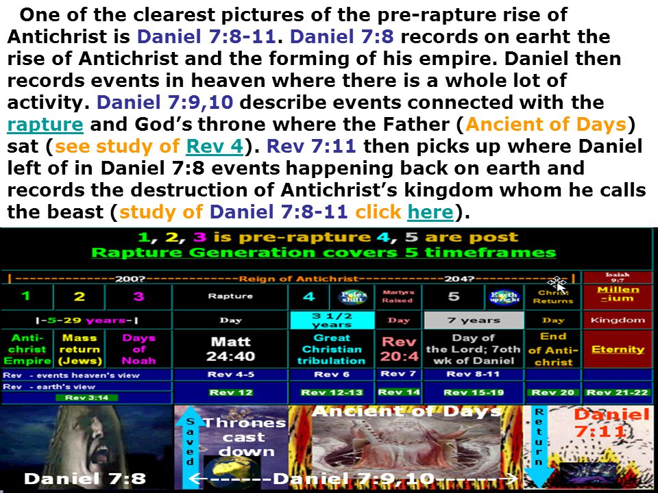 One of the clearest pictures of the pre-rapture rise of Antichrist is Daniel 7:8-11.