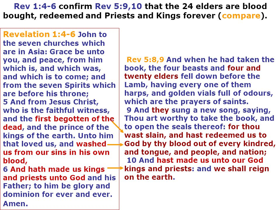 Rev 1:4-6 confirm Rev 5:9,10 that the 24 elders are blood bought, redeemed and Priests and Kings forever (compare).