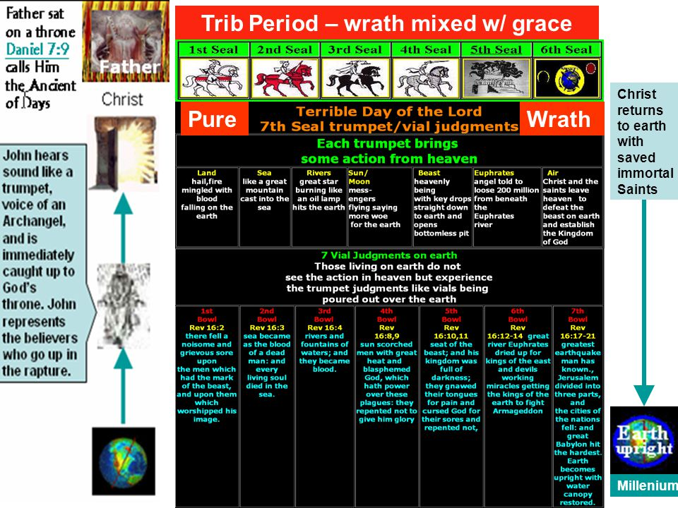 Trib Period – wrath mixed w/ grace