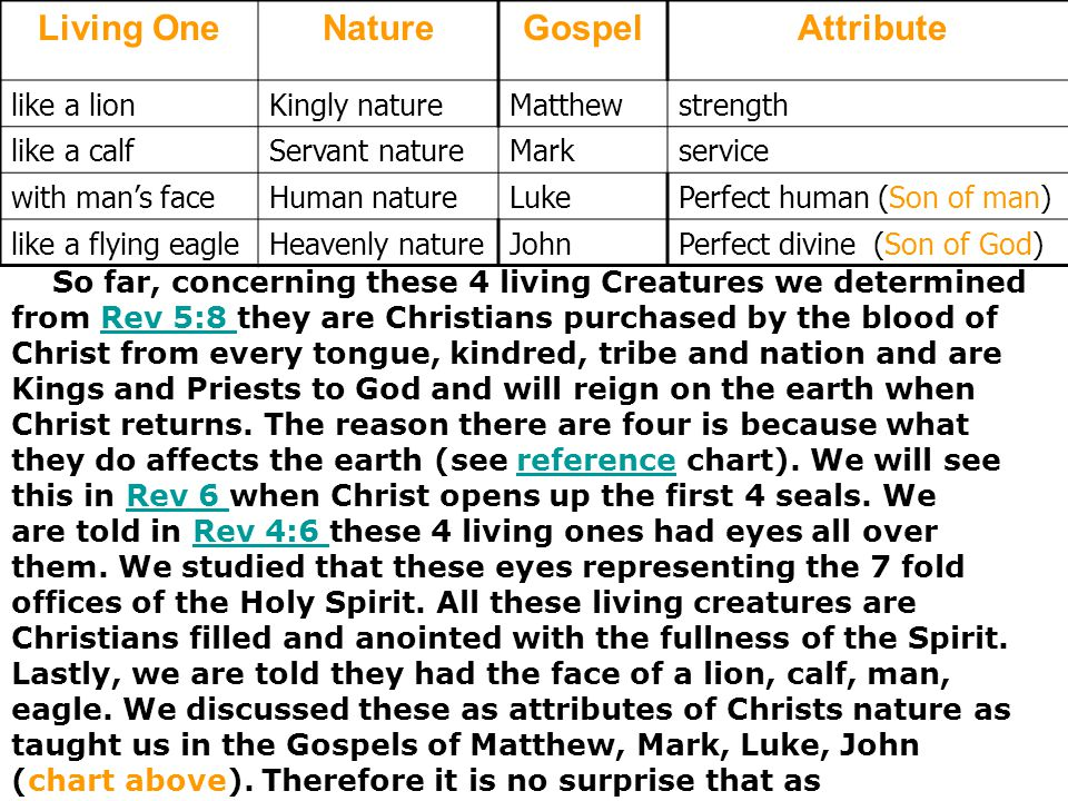 Living One Nature Gospel Attribute
