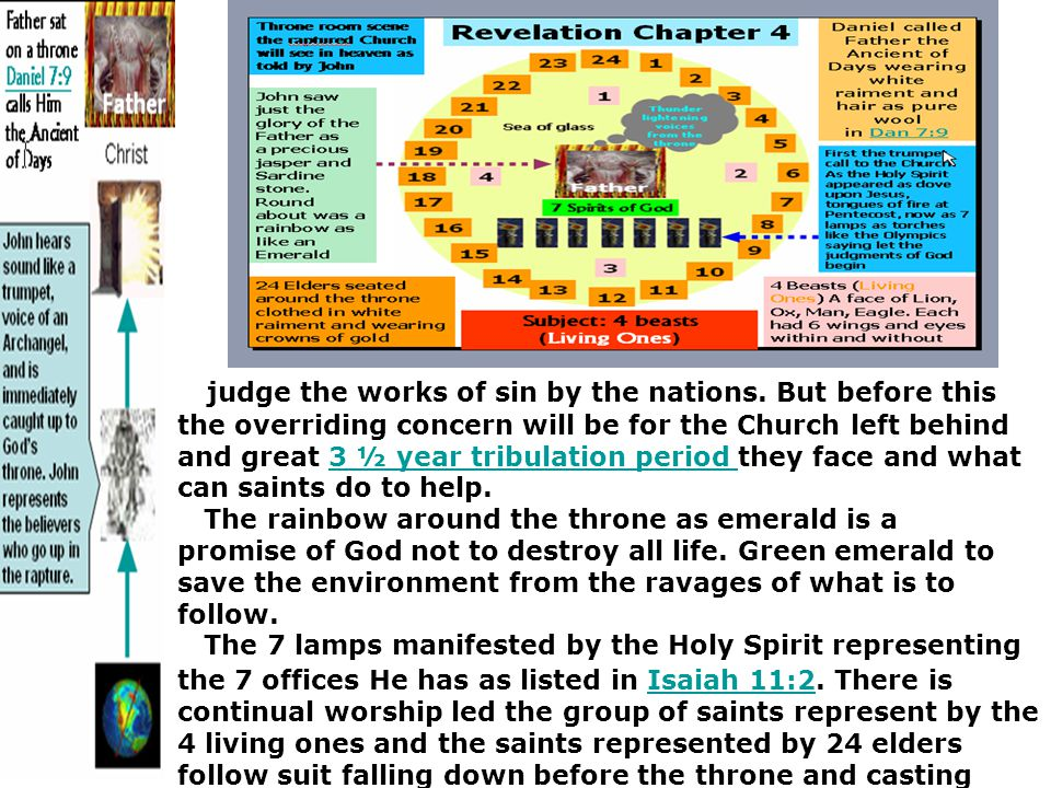 judge the works of sin by the nations