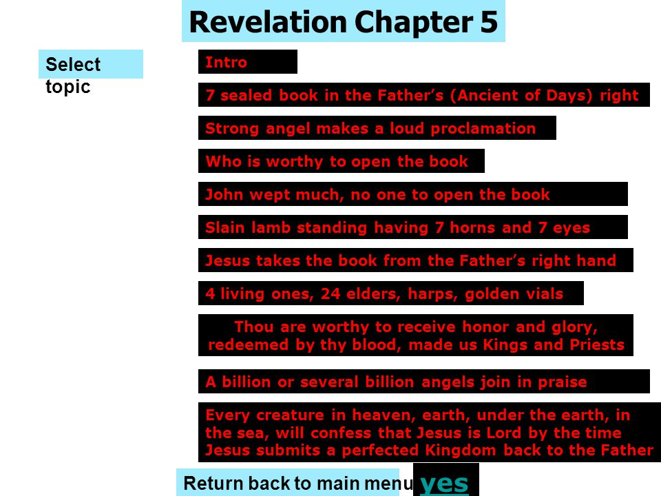 Revelation Chapter 5 yes Select topic Return back to main menu Intro