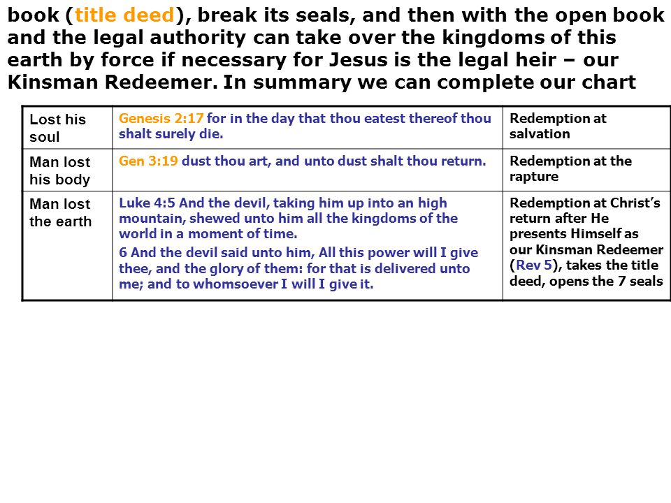 book (title deed), break its seals, and then with the open book and the legal authority can take over the kingdoms of this earth by force if necessary for Jesus is the legal heir – our Kinsman Redeemer. In summary we can complete our chart