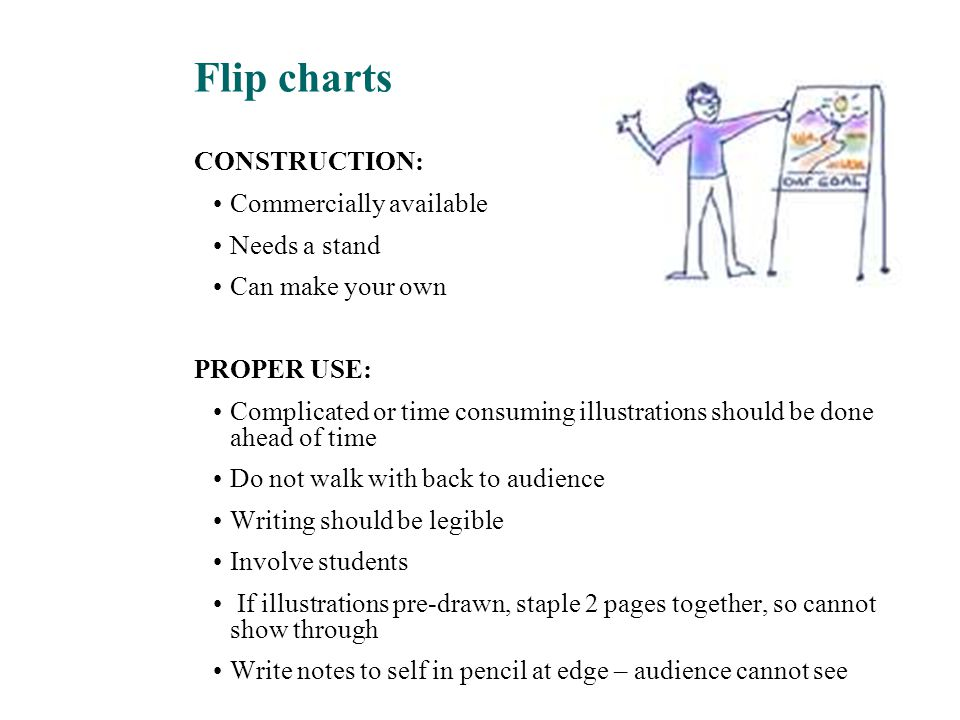 Flip charts CONSTRUCTION: Commercially available Needs a stand