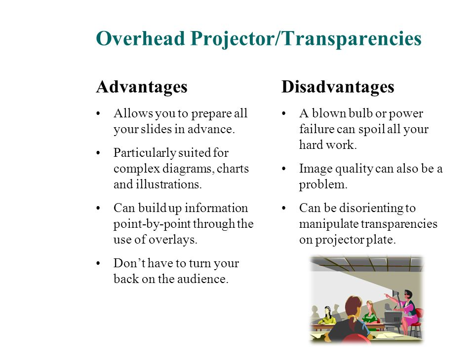 Overhead Projector/Transparencies