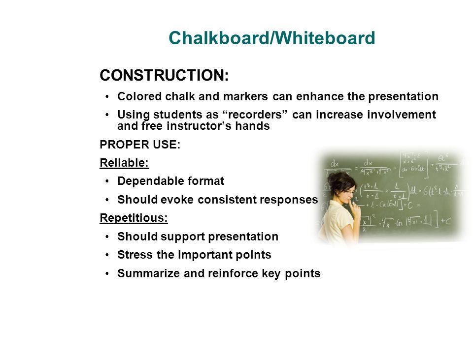 Chalkboard/Whiteboard