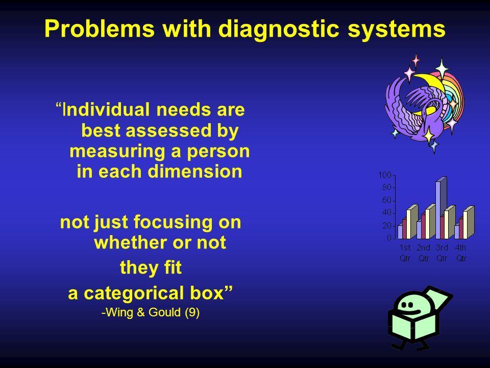 Problems with diagnostic systems