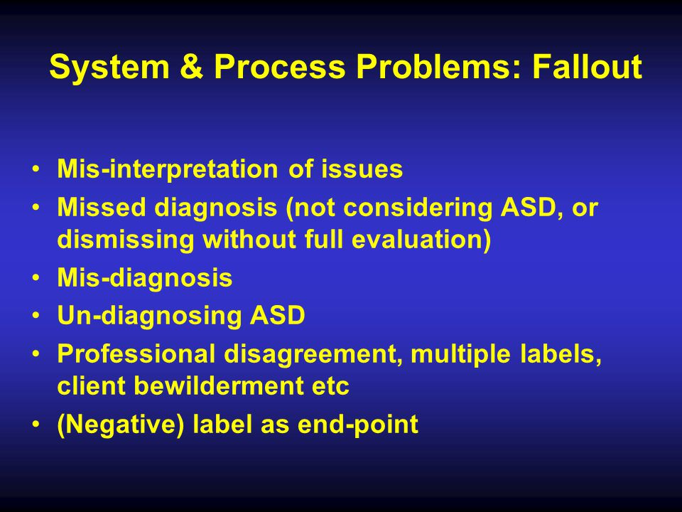 System & Process Problems: Fallout
