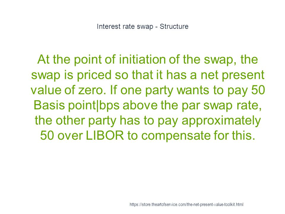 Interest rate swap - Structure