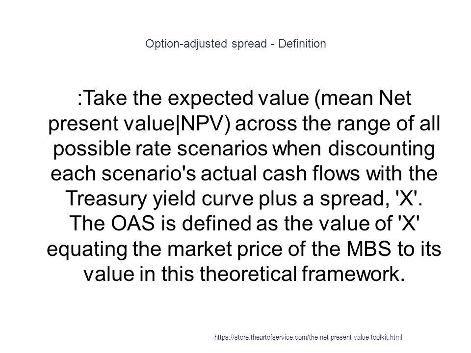 Option-adjusted spread - Definition