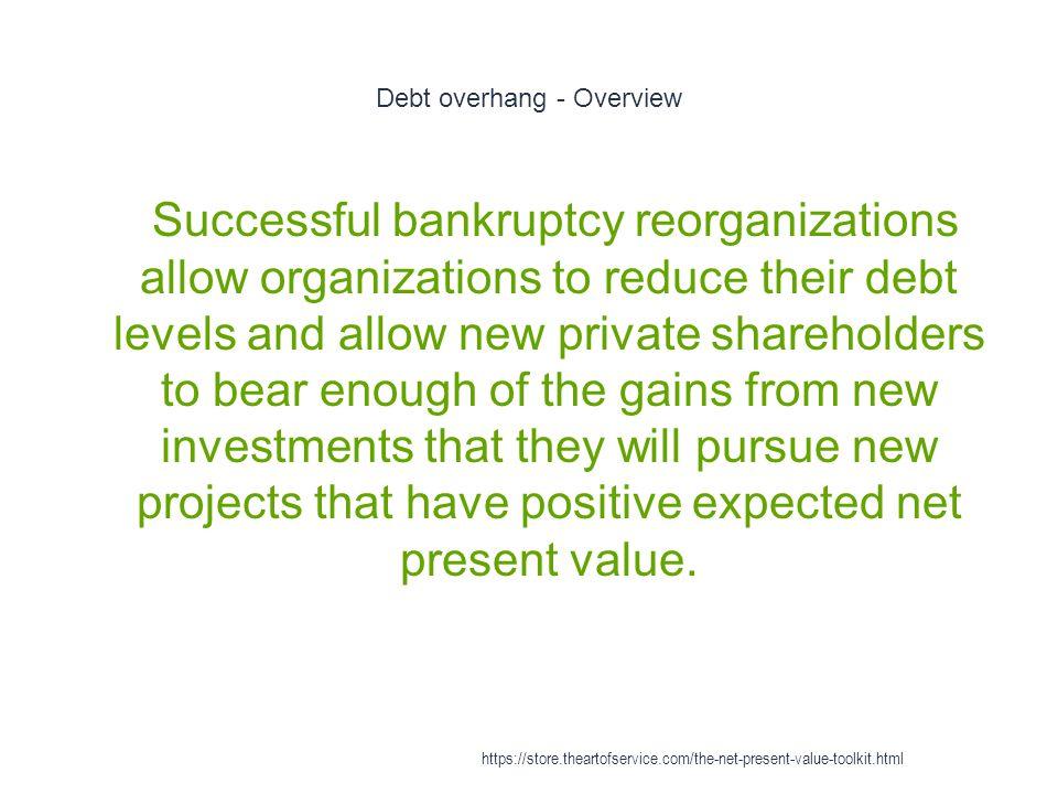 Debt overhang - Overview