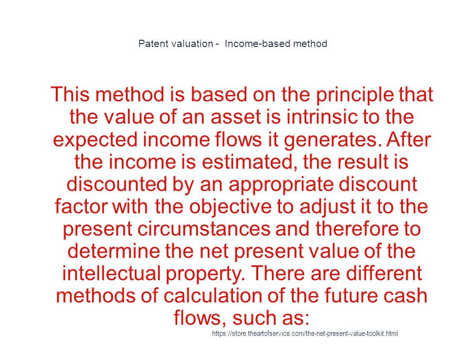 Patent valuation - Income-based method