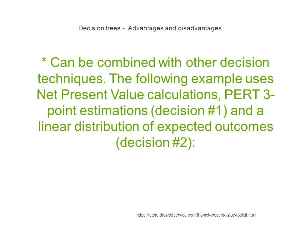 Decision trees - Advantages and disadvantages