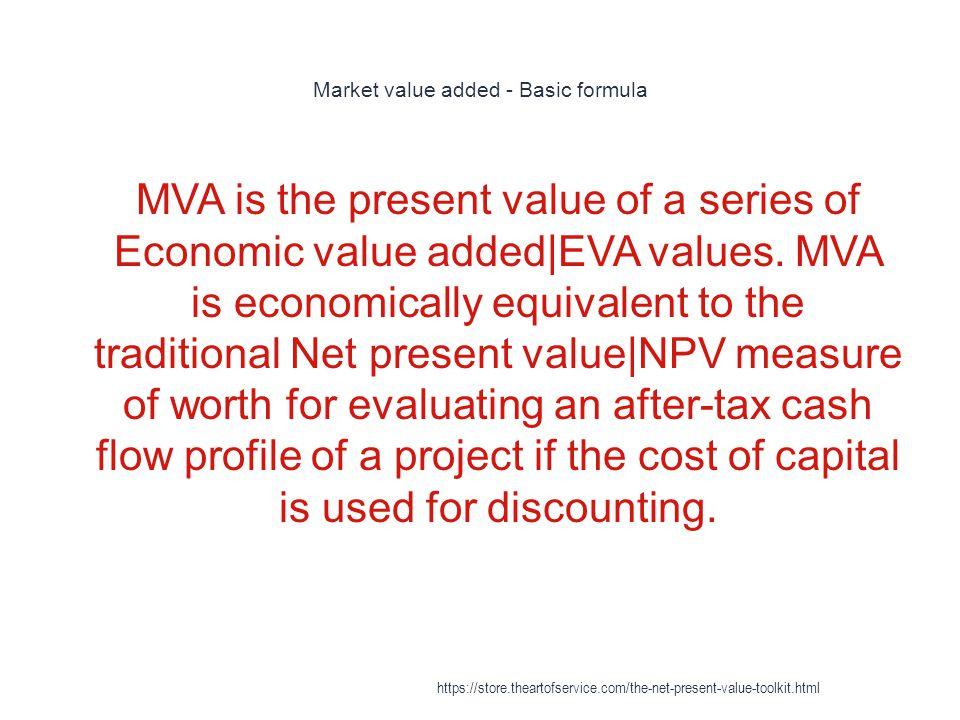 Market value added - Basic formula