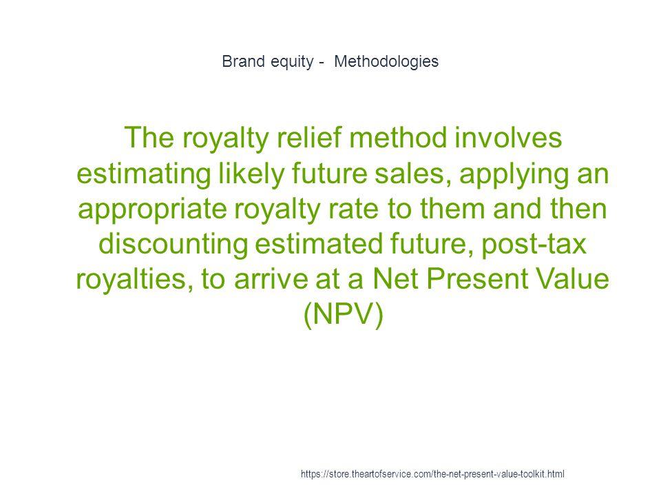 Brand equity - Methodologies