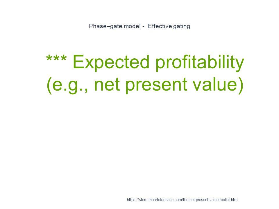 Phase–gate model - Effective gating