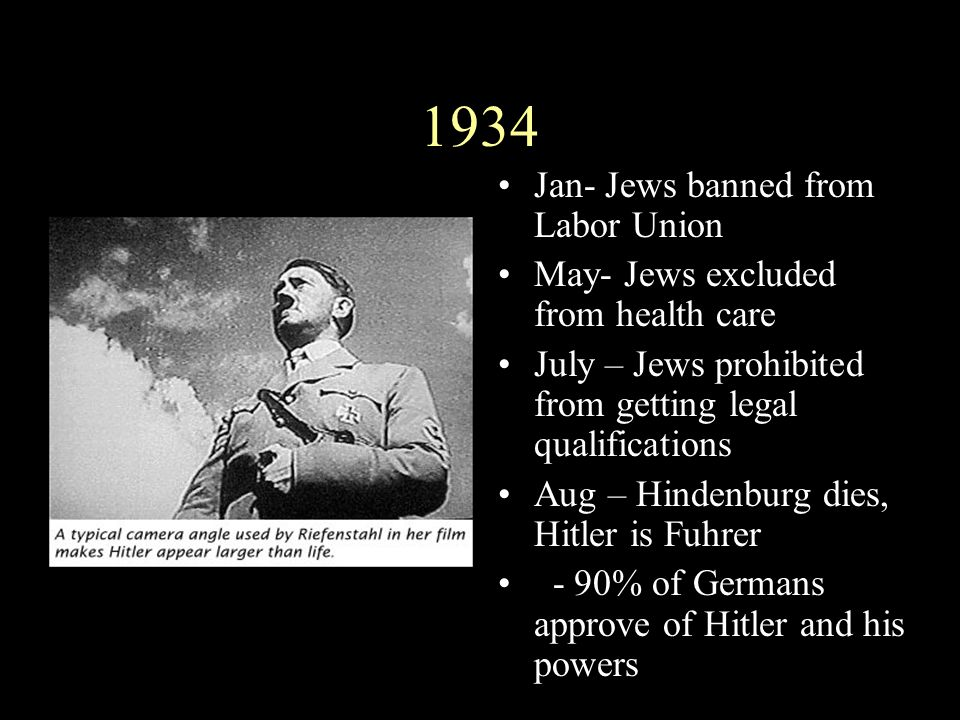 1934 Jan- Jews banned from Labor Union