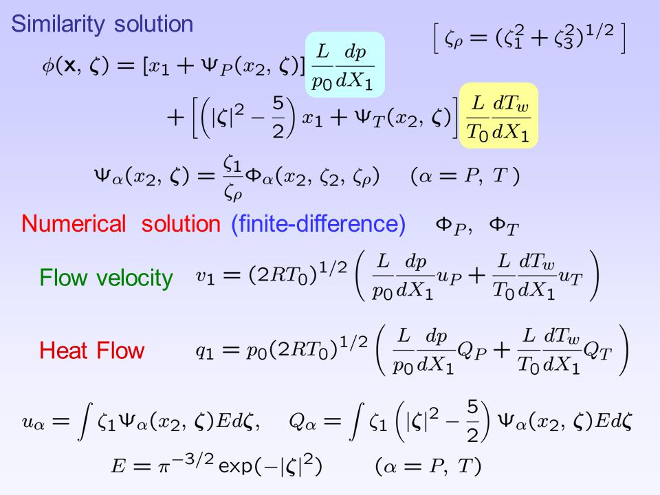Similarity solution Numerical solution (finite-difference) Flow velocity Heat Flow
