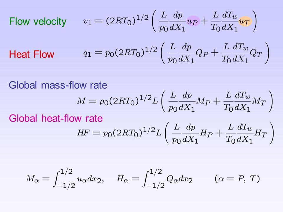 Flow velocity Heat Flow Global mass-flow rate Global heat-flow rate
