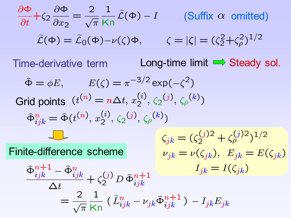 (Suffix omitted) Time-derivative term. Long-time limit Steady sol.
